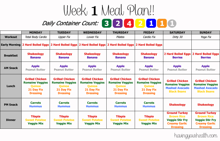Day Fix Weekly Meal Planning Having Your Health - 21 day fix template